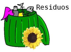 resid